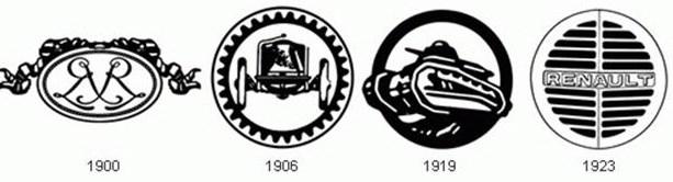 эволюция логотипа рено