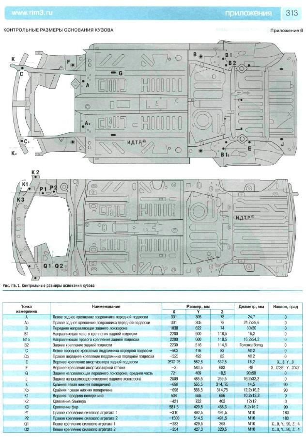 Пример страницы из пособия по самостоятельному ремонту Рено Дастер 1